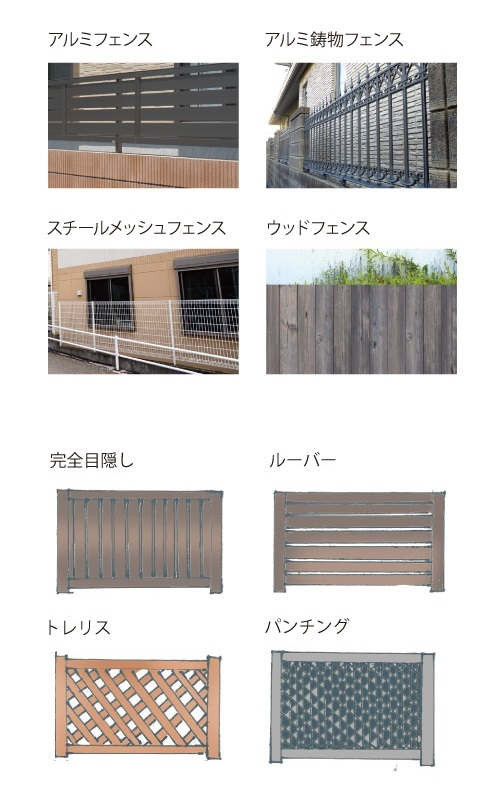 フェンスの種類|千葉 外構・エクステリア