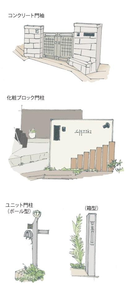門柱・門袖|千葉 外構・エクステリア