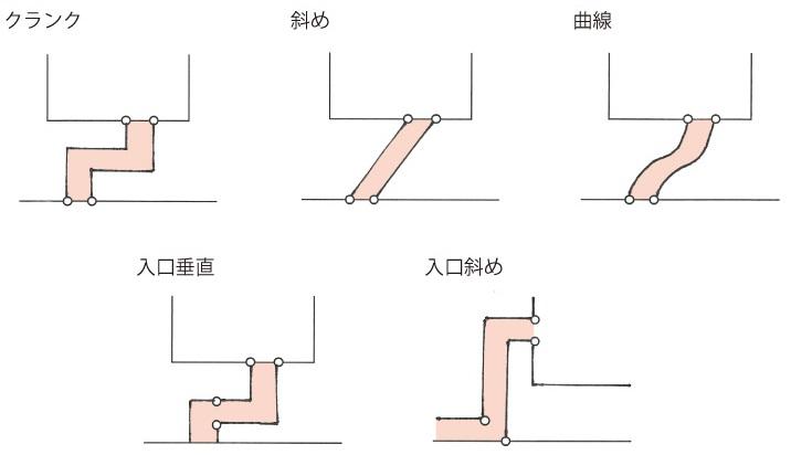 玄関アプローチデザイン例|千葉 外構・エクステリア